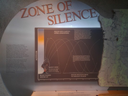 Display in Forest Learning Center about sound waves of the eruption. Mount Saint Helens National Volcanic Monument.